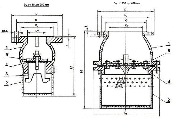 Клапан обратный 16ч42р Ду50-400 Ру2,5