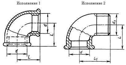 Угольник ГОСТ 8946-75